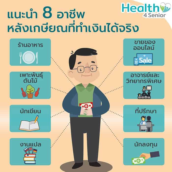 แนะนำ 8 อาชีพหลังเกษียณที่ทำเงินได้จริง